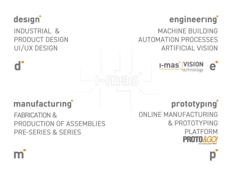 I-MAS Estructure